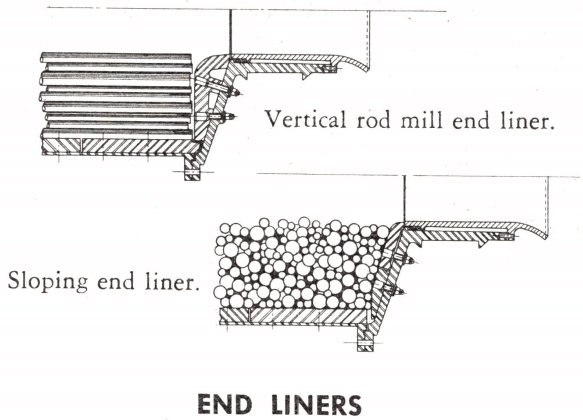 grinding_mill_end_liners_sloping_and_vertical