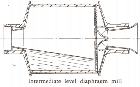 intermediate_level_diaphragm_mill_discharge