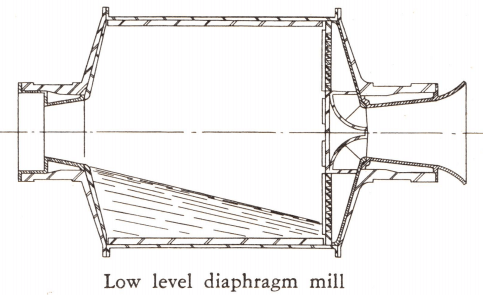 low_level_diaphragm_mill_discharge