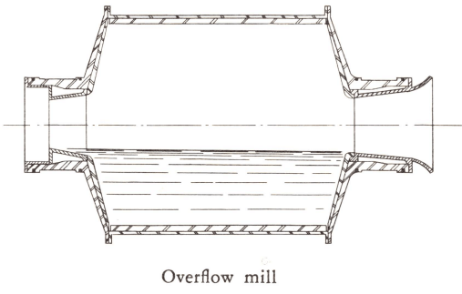 overflow_discharge_mill