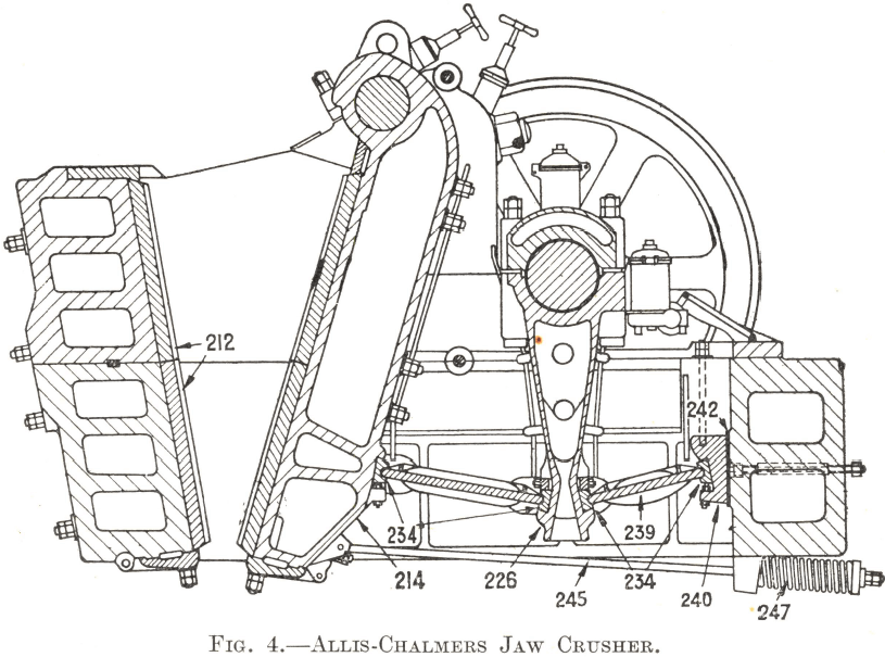 Allis-Chalmers Jaw Crusher