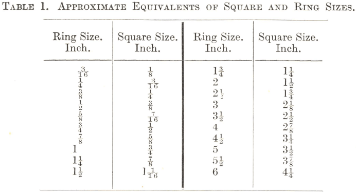 Mesh to Micron Conversion Table