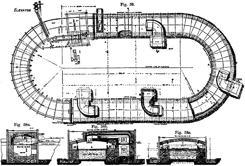 Brown Horse-Shoe Furnace