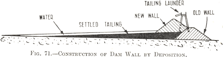 Construction of Dam Wall by Deposition