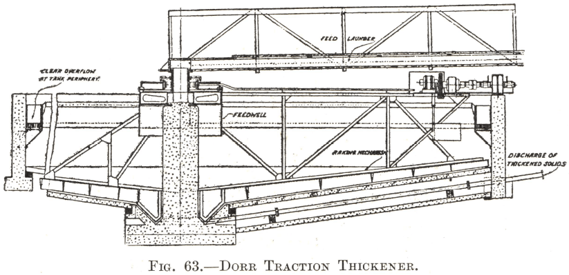 Dorr Traction Thickener