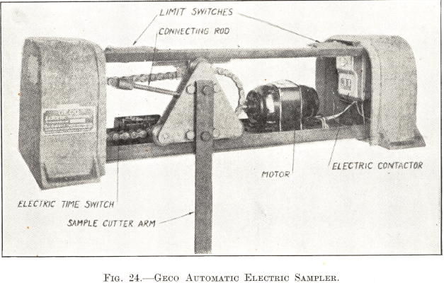 Geco Automatic Electric Sampler