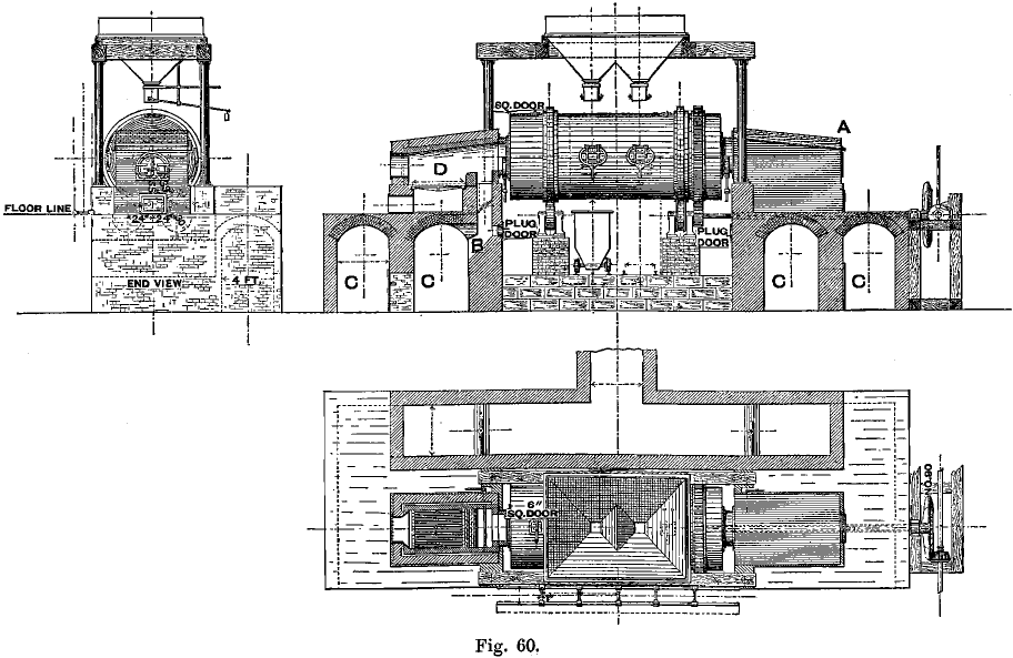 Hoffman Furnace