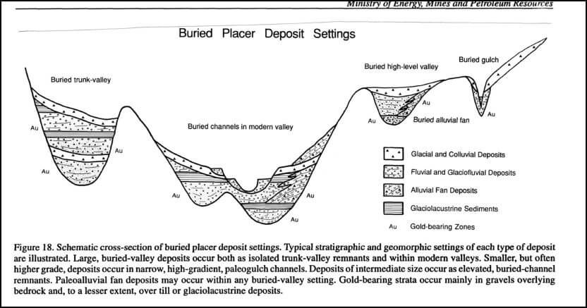 Where are Gold Deposits in Canada