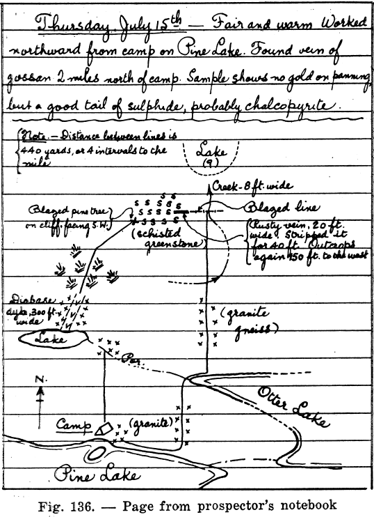 Page from prospectors notebook