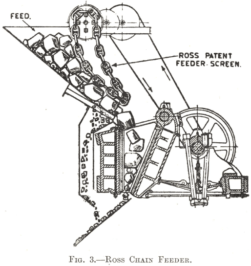 Ross Chain Feeder