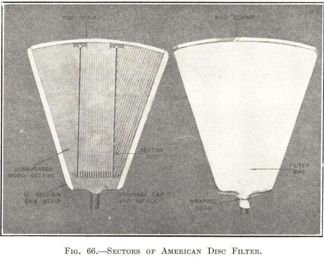 Sectors of American Disc Filter