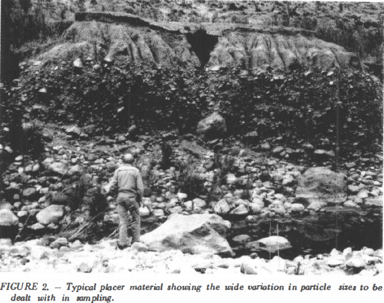 Mining Geology Sampling Methods: Channel, Chips, Core