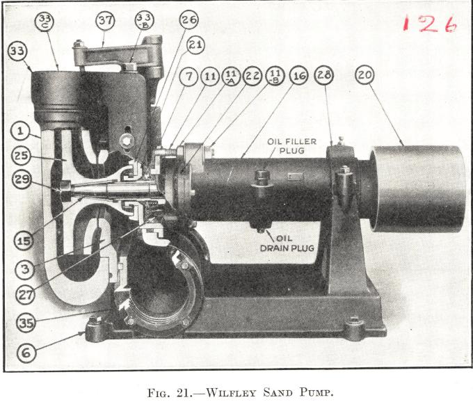 Wilfley Sand Pump