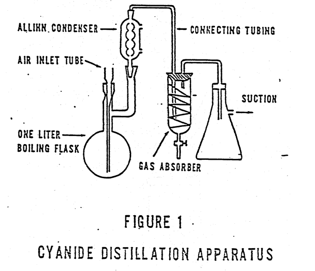 Cyanide Reflux Distillation Apparatus