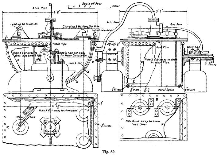 Edwards Generator