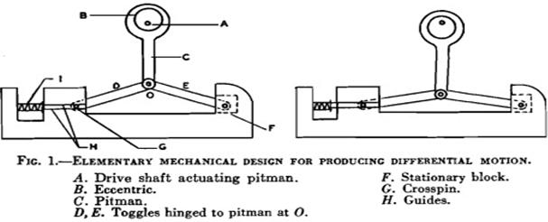 elementary-mechanical-design