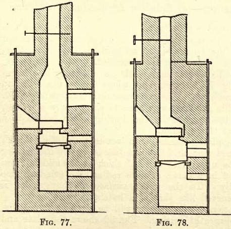 furnace-design