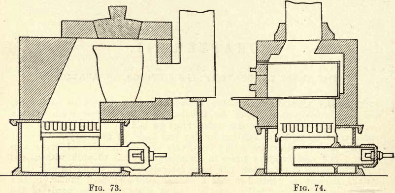 gas-melting-and-muffle-furnaces