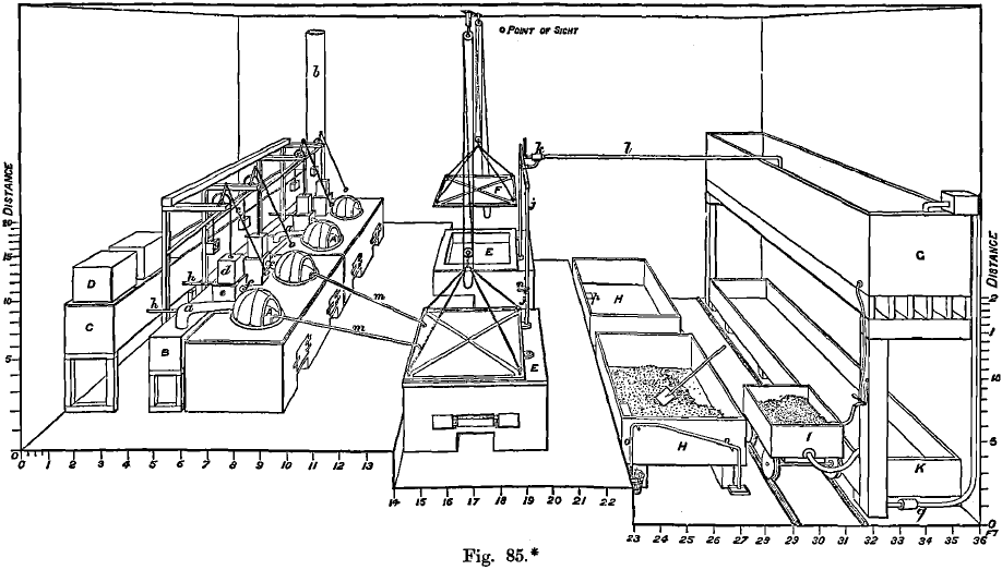 Gutzkow Process
