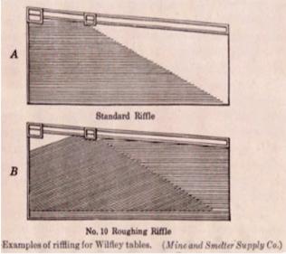 standard-rifle