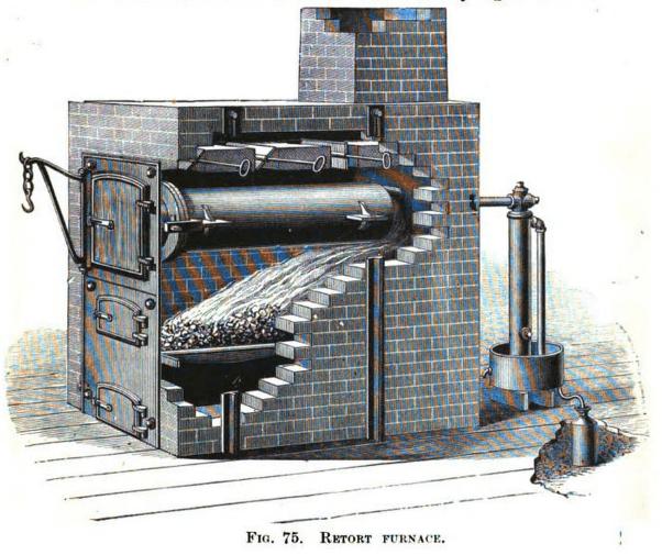 retort_furnace