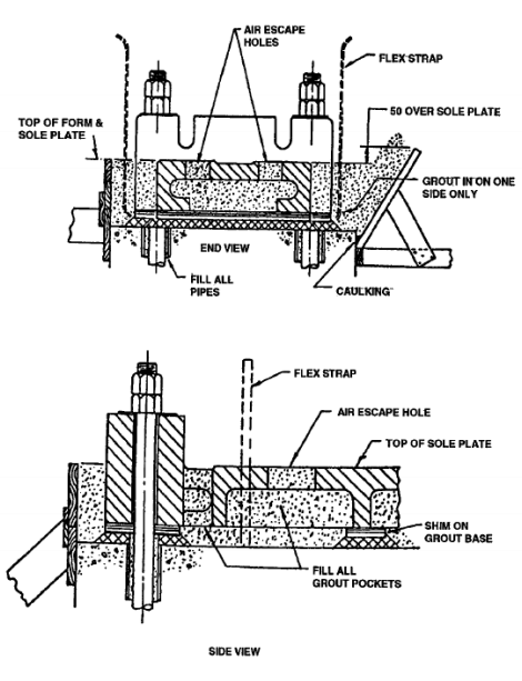 ball mill maintenance  u0026 installation procedure
