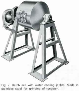ball-mill-batch-mill