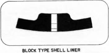 ball-mill-block-type