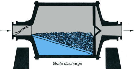 ball-mill-grate-discharge