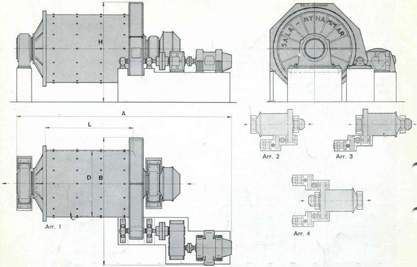 ball-mill-hammer