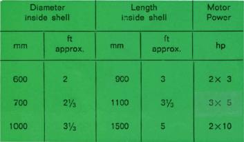 ball-mill-length