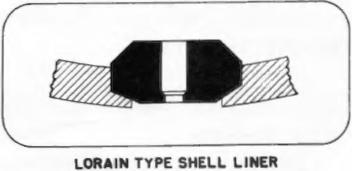 ball-mill-lorain-type