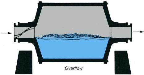 ball-mill-overflows