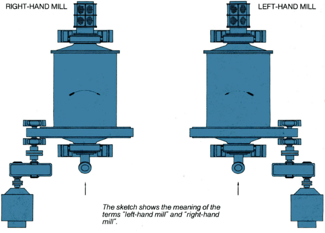 ball-mill-sketch