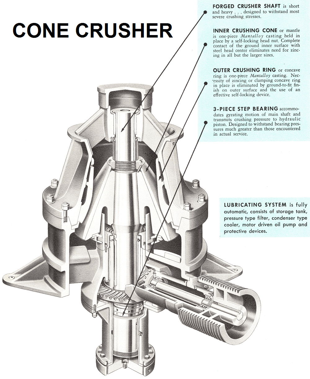 cone-crusher-component