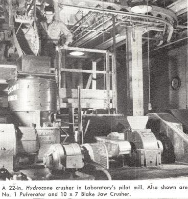 cone-crusher-pilot-mill