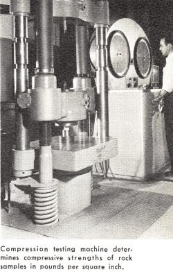 cone-crusher-testing-machine