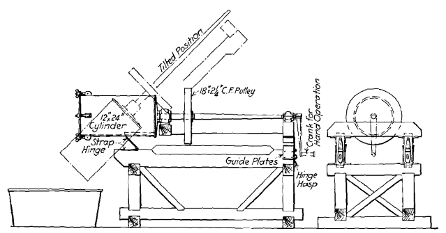 diy laboratory ball mill plans