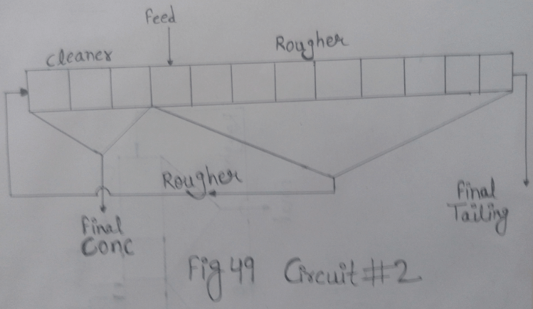 flotation-circuit-2