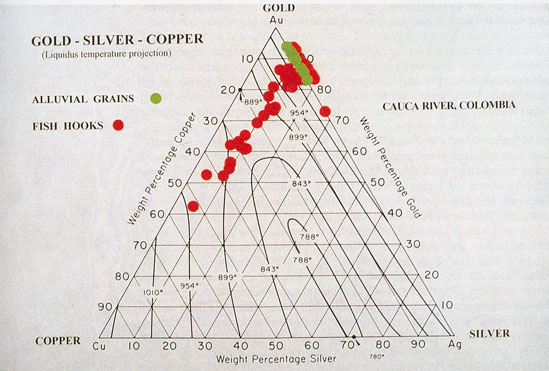 Miraculous Gold And Copper Alloys Wiring 101 Cabaharperaodorg