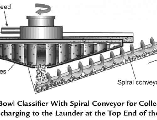 Bowl Classifiers