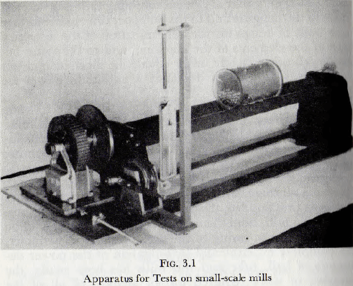 ball-tube-and-rod-mill-apparatus