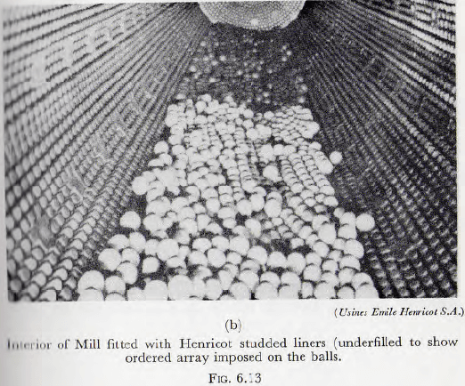 ball-tube-and-rod-mill-interior