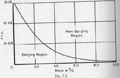 ball-tube-and-rod-mill-region