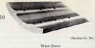 ball-tube-and-rod-mill-wave-liners