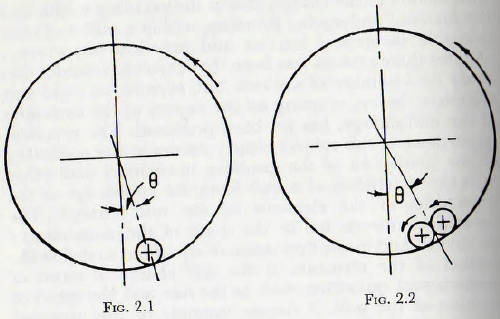 ball-tube-and-rod-mills-axis