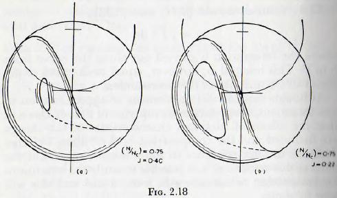 ball-tube-and-rod-mills-cataracting