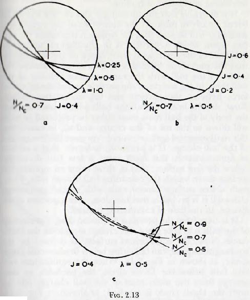 ball-tube-and-rod-mills-circle