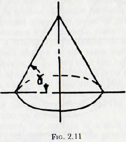 ball-tube-and-rod-mills-cone