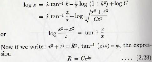 ball-tube-and-rod-mills-integration